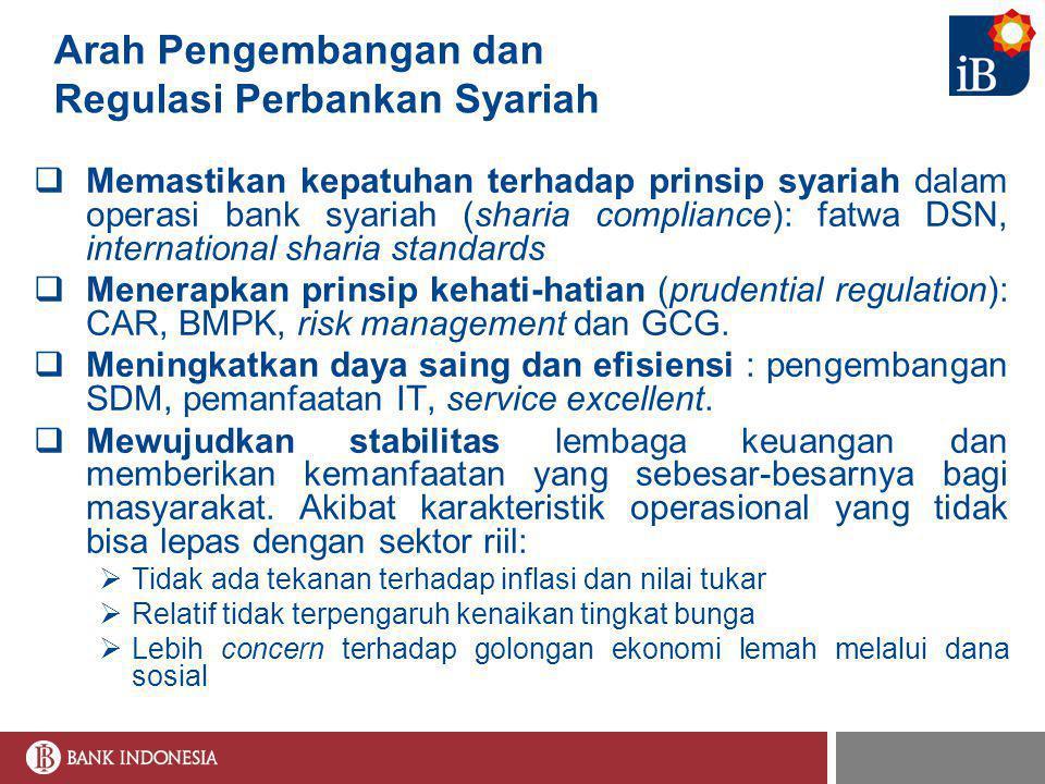Arah Pengembangan dan Regulasi Perbankan Syariah  Memastikan kepatuhan terhadap prinsip syariah dalam operasi bank syariah (sharia compliance): fatwa