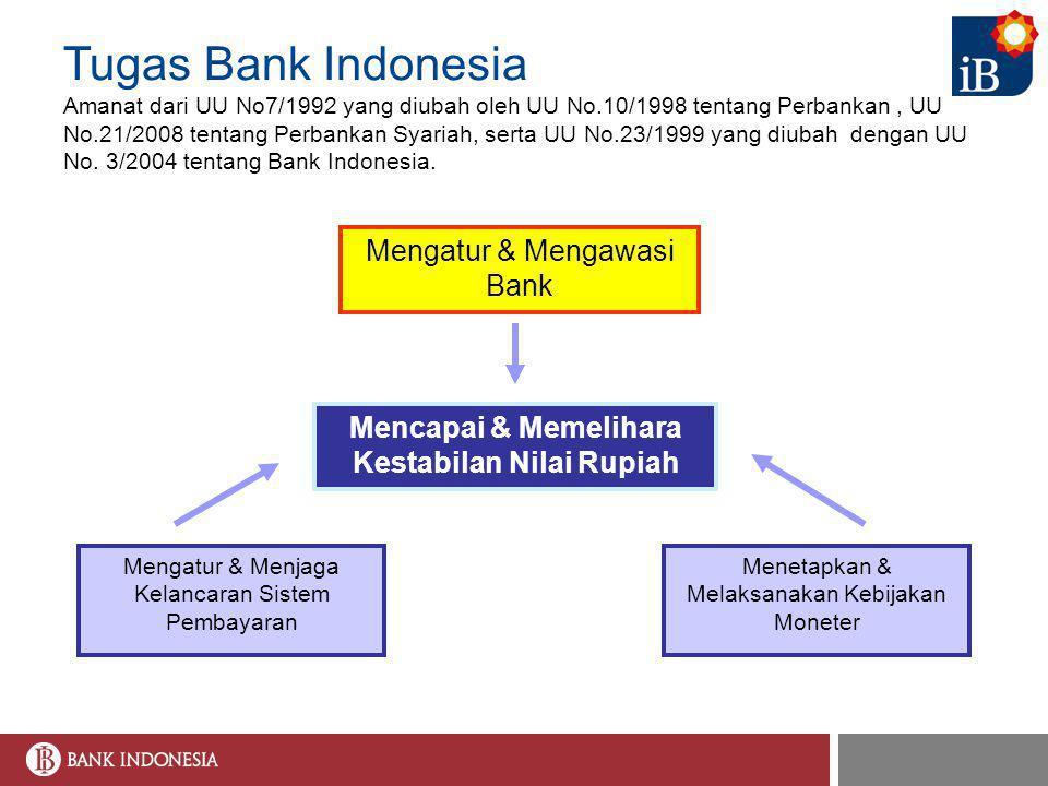 Mencapai & Memelihara Kestabilan Nilai Rupiah Tugas Bank Indonesia Amanat dari UU No7/1992 yang diubah oleh UU No.10/1998 tentang Perbankan, UU No.21/