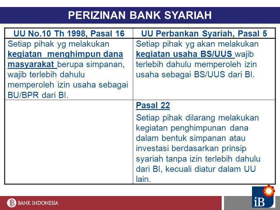 8 PERIZINAN BANK SYARIAH UU No.10 Th 1998, Pasal 16UU Perbankan Syariah, Pasal 5 Setiap pihak yg melakukan kegiatan menghimpun dana masyarakat berupa
