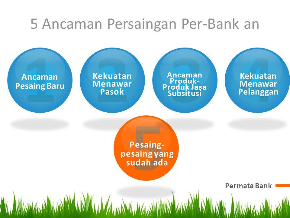 5 Ancaman Persaingan Per-Bank an Permata Bank 2 Kekuatan Menawar Pasok 1 Ancaman Pesaing Baru 5 Pesaing- pesaing yang sudah ada 3 Ancaman Produk- Produk Jasa Subsitusi 4 Kekuatan Menawar Pelanggan