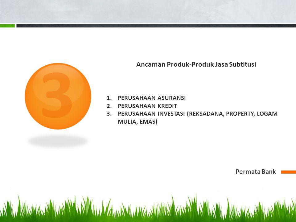 Ancaman Produk-Produk Jasa Subtitusi Permata Bank 3 1.PERUSAHAAN ASURANSI 2.PERUSAHAAN KREDIT 3.PERUSAHAAN INVESTASI (REKSADANA, PROPERTY, LOGAM MULIA, EMAS)