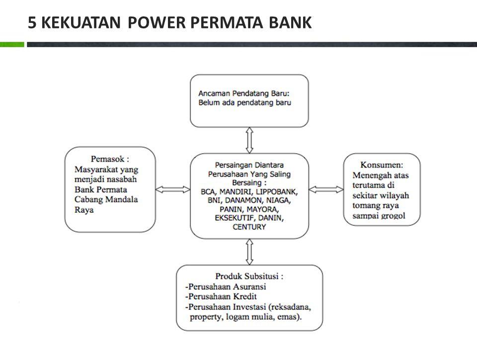 PERMATA BANK IS THE BEST SELESAI Co : 2012 By : Eka Dedi Satria Operating System : Mountain Lion OSX