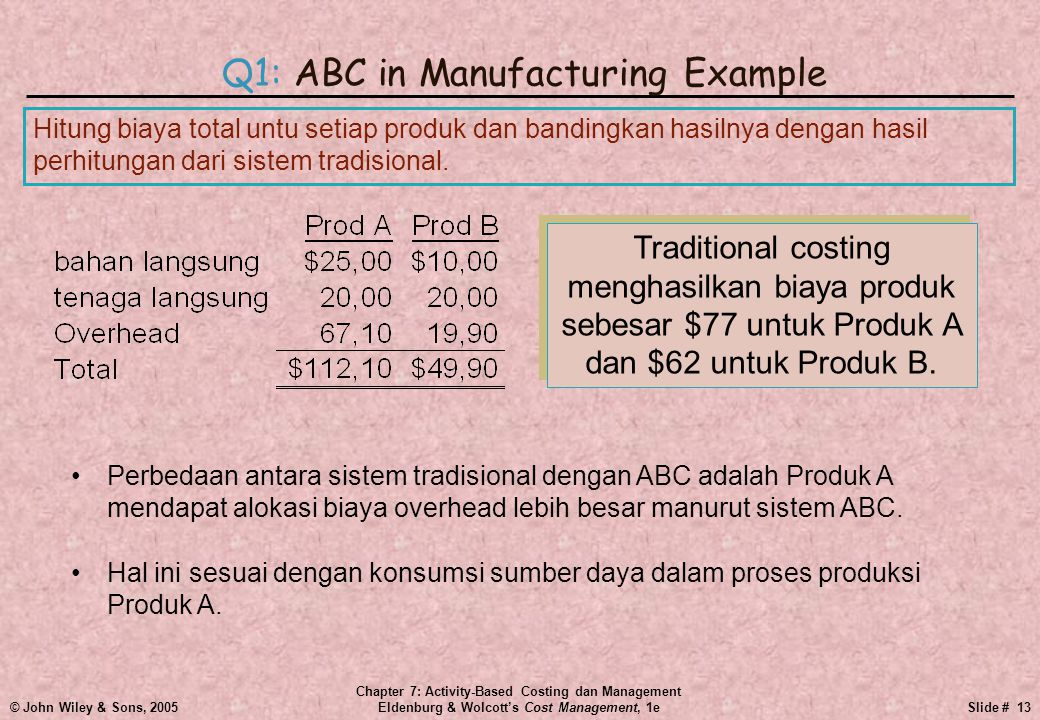 © John Wiley & Sons, 2005 Chapter 7: Activity-Based Costing dan Management Eldenburg & Wolcott's Cost Management, 1eSlide # 13 Q1: ABC in Manufacturin