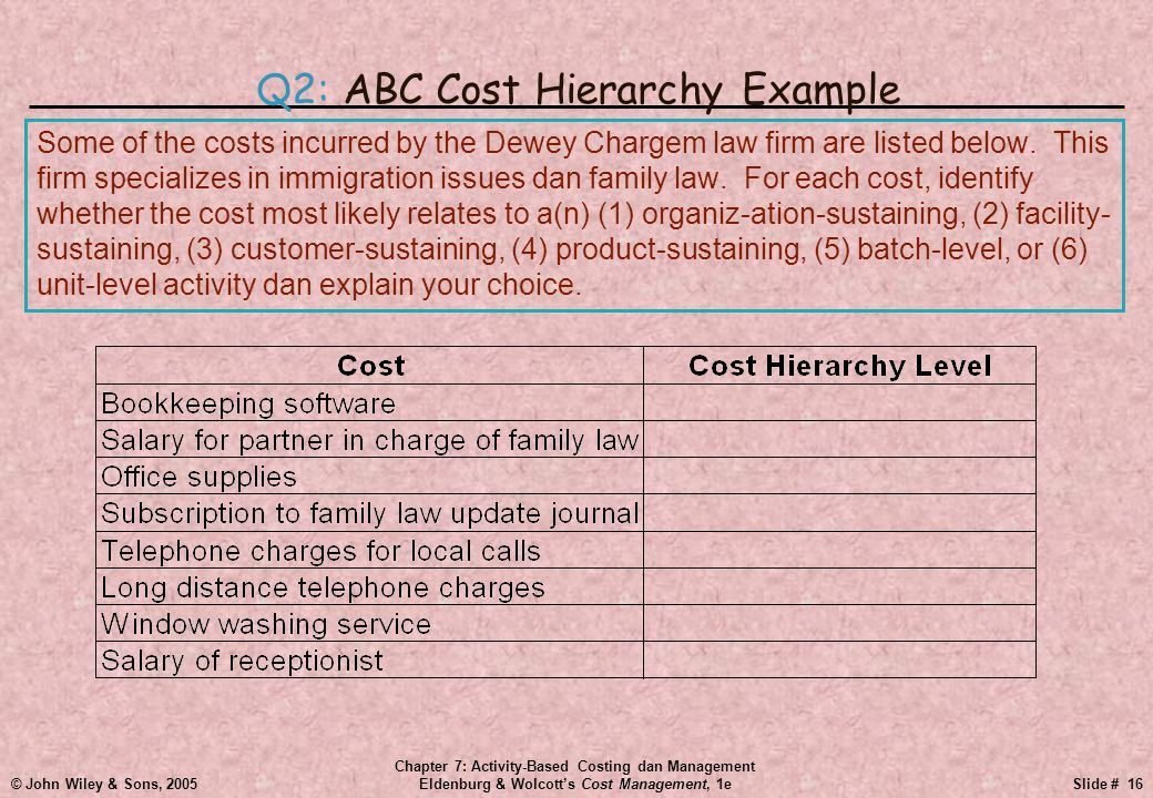 © John Wiley & Sons, 2005 Chapter 7: Activity-Based Costing dan Management Eldenburg & Wolcott's Cost Management, 1eSlide # 16 Q2: ABC Cost Hierarchy Example Some of the costs incurred by the Dewey Chargem law firm are listed below.