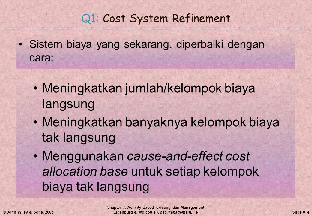 © John Wiley & Sons, 2005 Chapter 7: Activity-Based Costing dan Management Eldenburg & Wolcott's Cost Management, 1eSlide # 5 Sebuah perusahaan memproduksi 2 produk, Premium dan Regular, dengan biaya langsung $120 dan $80.