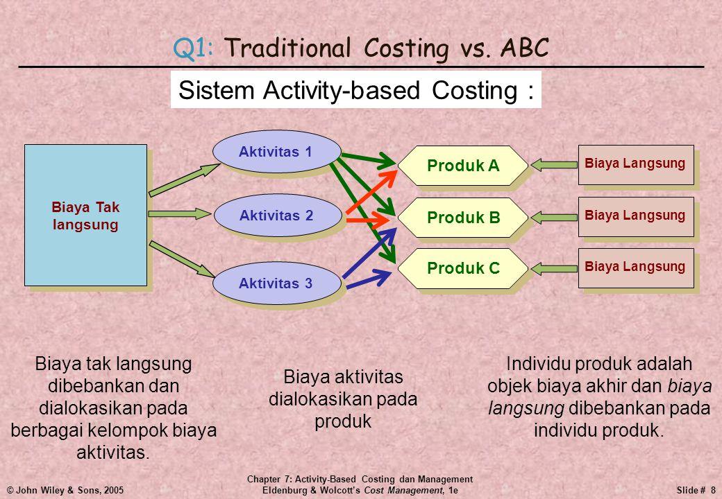 © John Wiley & Sons, 2005 Chapter 7: Activity-Based Costing dan Management Eldenburg & Wolcott's Cost Management, 1eSlide # 19 •ABM adalah proses yang menggunakan informasi ABC information untuk mengevaluasi peluang perbaikan pada sebuah organisasi.