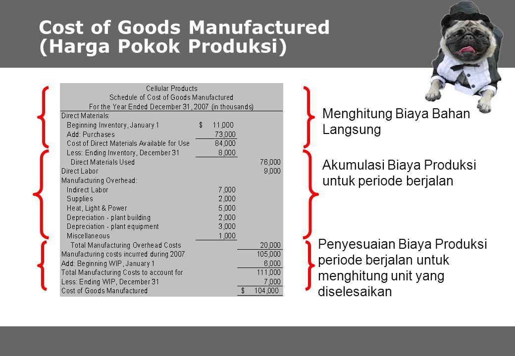 Cost of Goods Manufactured (Harga Pokok Produksi) Menghitung Biaya Bahan Langsung Akumulasi Biaya Produksi untuk periode berjalan Penyesuaian Biaya Pr