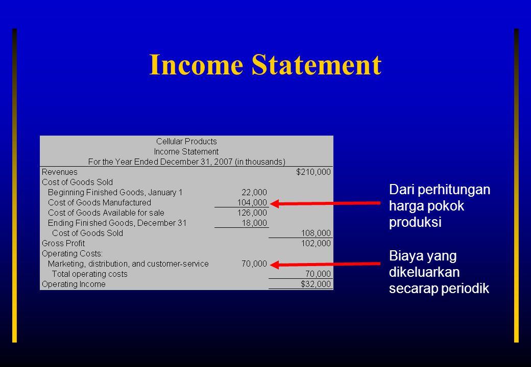 Income Statement Dari perhitungan harga pokok produksi Biaya yang dikeluarkan secarap periodik