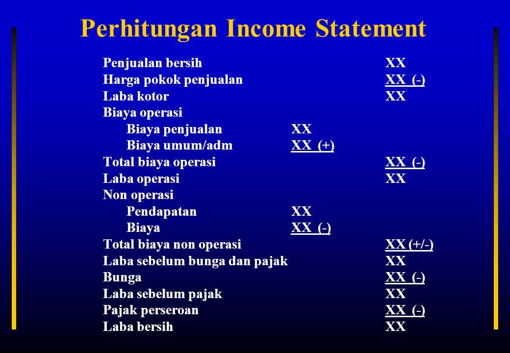 Perhitungan Income Statement Penjualan bersihXX Harga pokok penjualanXX (-) Laba kotorXX Biaya operasi Biaya penjualanXX Biaya umum/admXX (+) Total bi