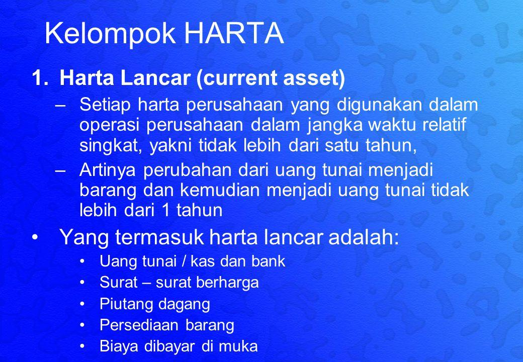 Kelompok HARTA 1.Harta Lancar (current asset) –S–Setiap harta perusahaan yang digunakan dalam operasi perusahaan dalam jangka waktu relatif singkat, y