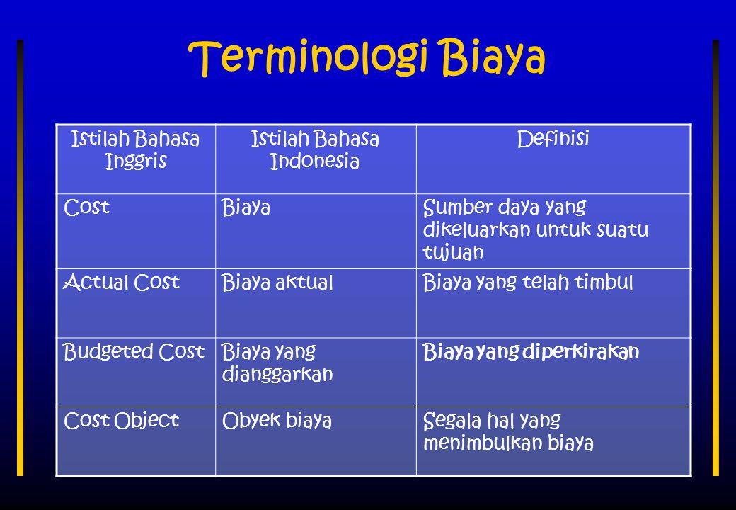 Terminologi Biaya Istilah Bahasa Inggris Istilah Bahasa Indonesia Definisi CostBiayaSumber daya yang dikeluarkan untuk suatu tujuan Actual CostBiaya a