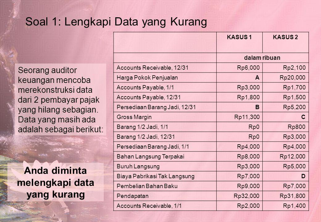 Seorang auditor keuangan mencoba merekonstruksi data dari 2 pembayar pajak yang hilang sebagian. Data yang masih ada adalah sebagai berikut: KASUS 1KA