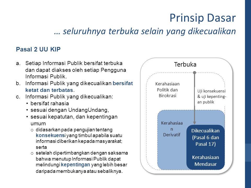 Prinsip Dasar … seluruhnya terbuka selain yang dikecualikan Terbuka Kerahasiaa n Derivatif Kerahasiaan Politik dan Birokrasi Dikecualikan (Pasal 6 dan