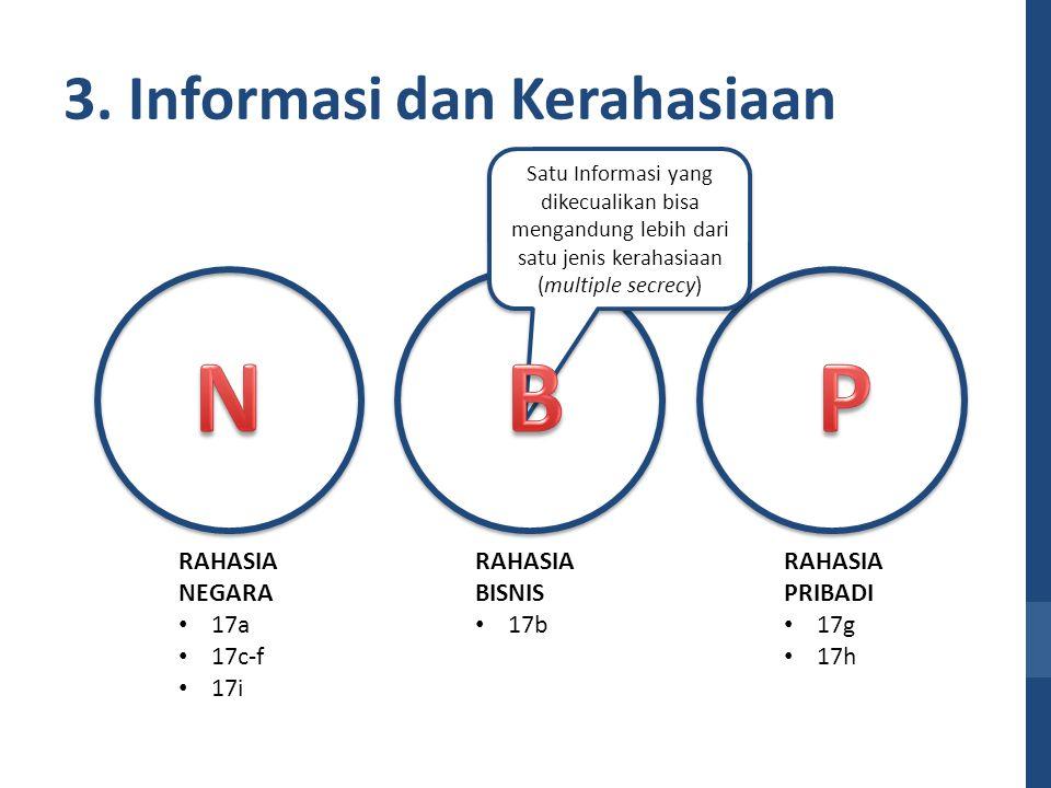 RAHASIA NEGARA • 17a • 17c-f • 17i RAHASIA PRIBADI • 17g • 17h RAHASIA BISNIS • 17b Satu Informasi yang dikecualikan bisa mengandung lebih dari satu j