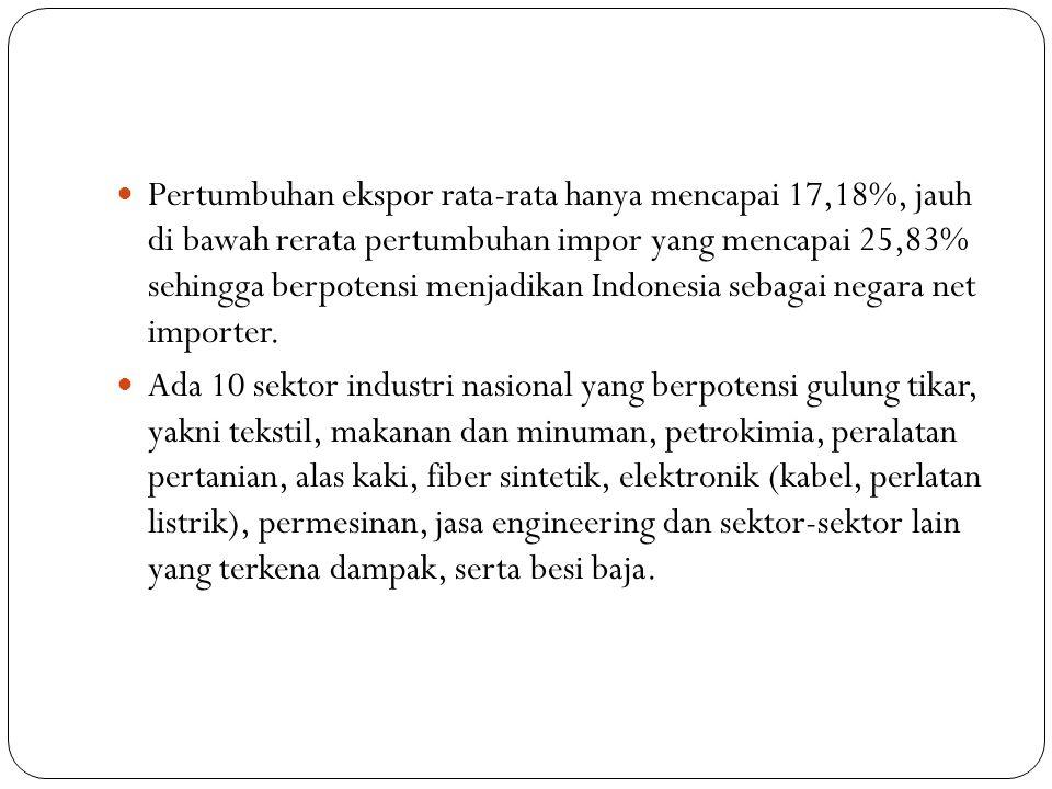  Pertumbuhan ekspor rata-rata hanya mencapai 17,18%, jauh di bawah rerata pertumbuhan impor yang mencapai 25,83% sehingga berpotensi menjadikan Indonesia sebagai negara net importer.