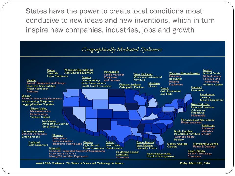 States have the power to create local conditions most conducive to new ideas and new inventions, which in turn inspire new companies, industries, jobs and growth