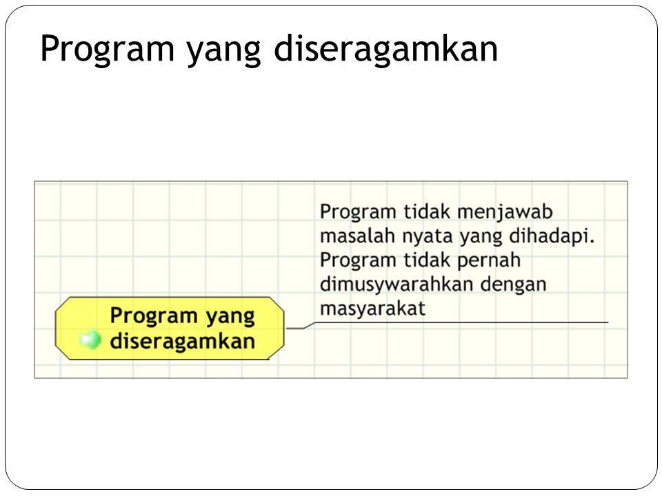 Program yang diseragamkan
