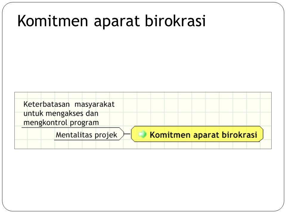 Komitmen aparat birokrasi
