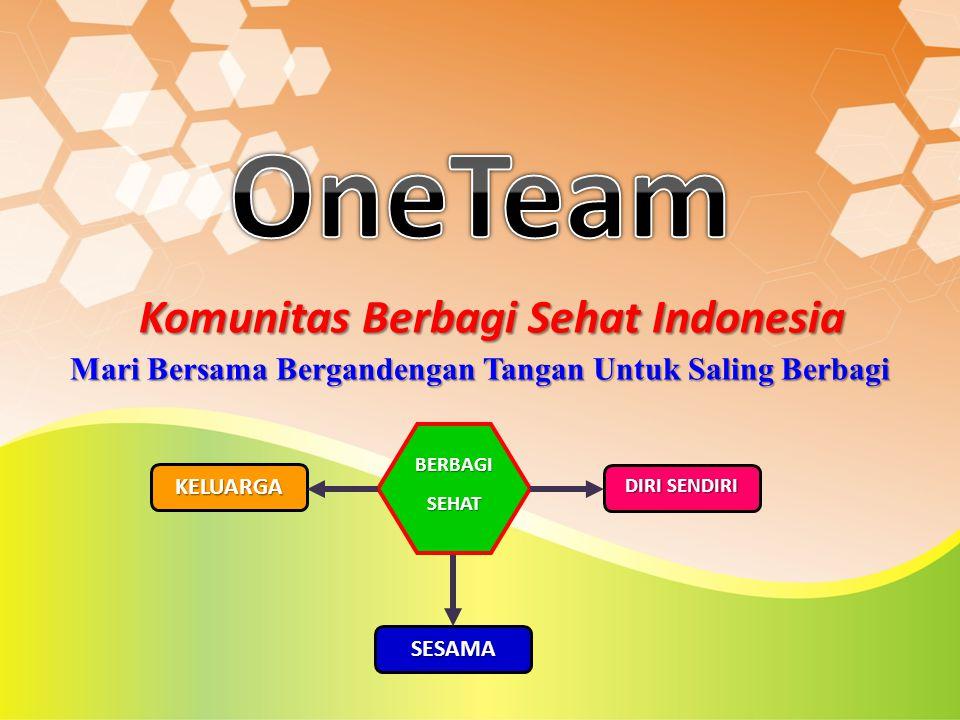 BERBAGISEHAT KELUARGA DIRI SENDIRI SESAMA Komunitas Berbagi Sehat Indonesia Mari Bersama Bergandengan Tangan Untuk Saling Berbagi