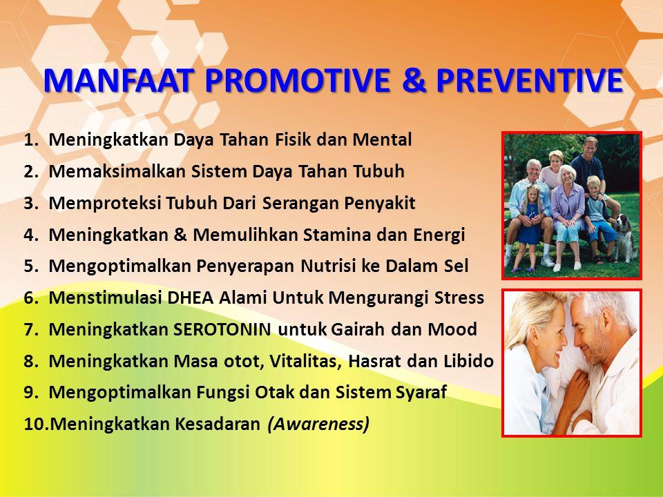 MANFAAT PROMOTIVE & PREVENTIVE 1.Meningkatkan Daya Tahan Fisik dan Mental 2.Memaksimalkan Sistem Daya Tahan Tubuh 3.Memproteksi Tubuh Dari Serangan Pe