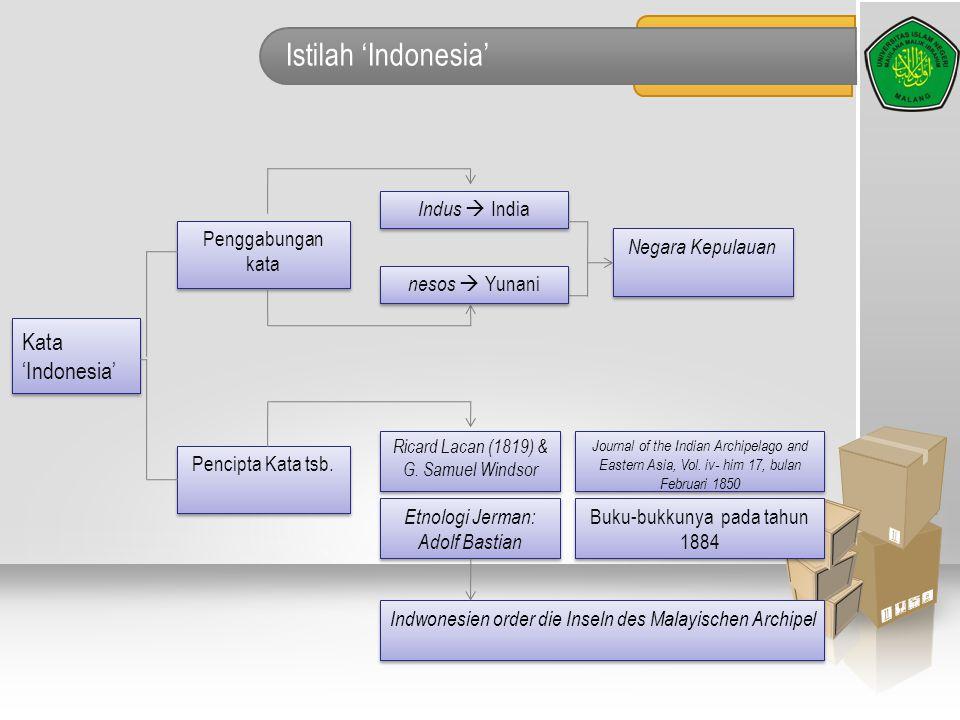 Istilah 'Indonesia' Kata 'Indonesia' Penggabungan kata Indus  India Negara Kepulauan Pencipta Kata tsb. nesos  Yunani Ricard Lacan (1819) & G. Samue