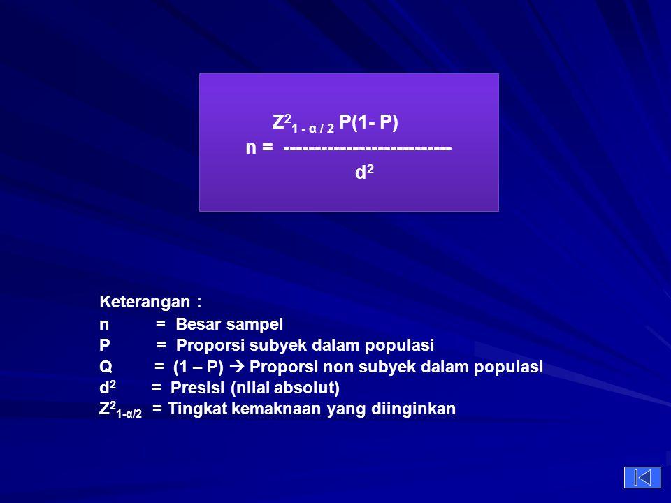 Z 2 1 - α / 2 P(1- P) n = --------------------------- d 2 Z 2 1 - α / 2 P(1- P) n = --------------------------- d 2 Keterangan : n = Besar sampel P = Proporsi subyek dalam populasi Q = (1 – P)  Proporsi non subyek dalam populasi d 2 = Presisi (nilai absolut) Z 2 1-α/2 = Tingkat kemaknaan yang diinginkan