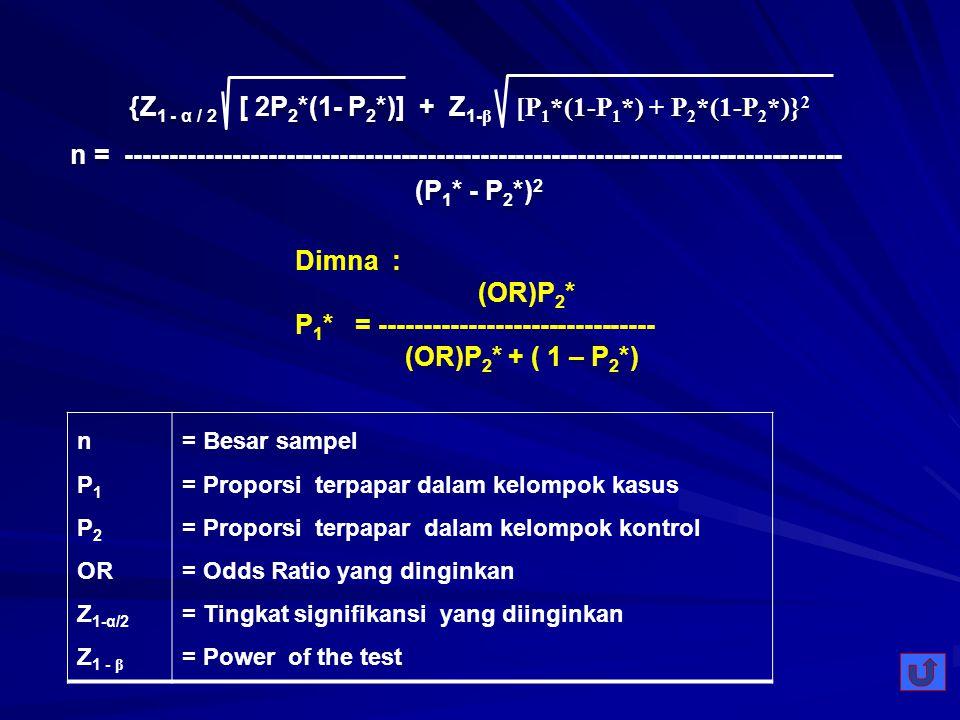 {Z 1 - α / 2 [ 2P 2 *(1- P 2 *)] + Z 1- β [P 1 *(1-P 1 *) + P 2 *(1-P 2 *)} 2 n = --------------------------------------------------------------------------------- (P 1 * - P 2 *) 2 {Z 1 - α / 2 [ 2P 2 *(1- P 2 *)] + Z 1- β [P 1 *(1-P 1 *) + P 2 *(1-P 2 *)} 2 n = --------------------------------------------------------------------------------- (P 1 * - P 2 *) 2 Dimna : (OR)P 2 * P 1 * = ------------------------------- (OR)P 2 * + ( 1 – P 2 *) n P 1 P 2 OR Z 1-α/2 Z 1 - β = Besar sampel = Proporsi terpapar dalam kelompok kasus = Proporsi terpapar dalam kelompok kontrol = Odds Ratio yang dinginkan = Tingkat signifikansi yang diinginkan = Power of the test