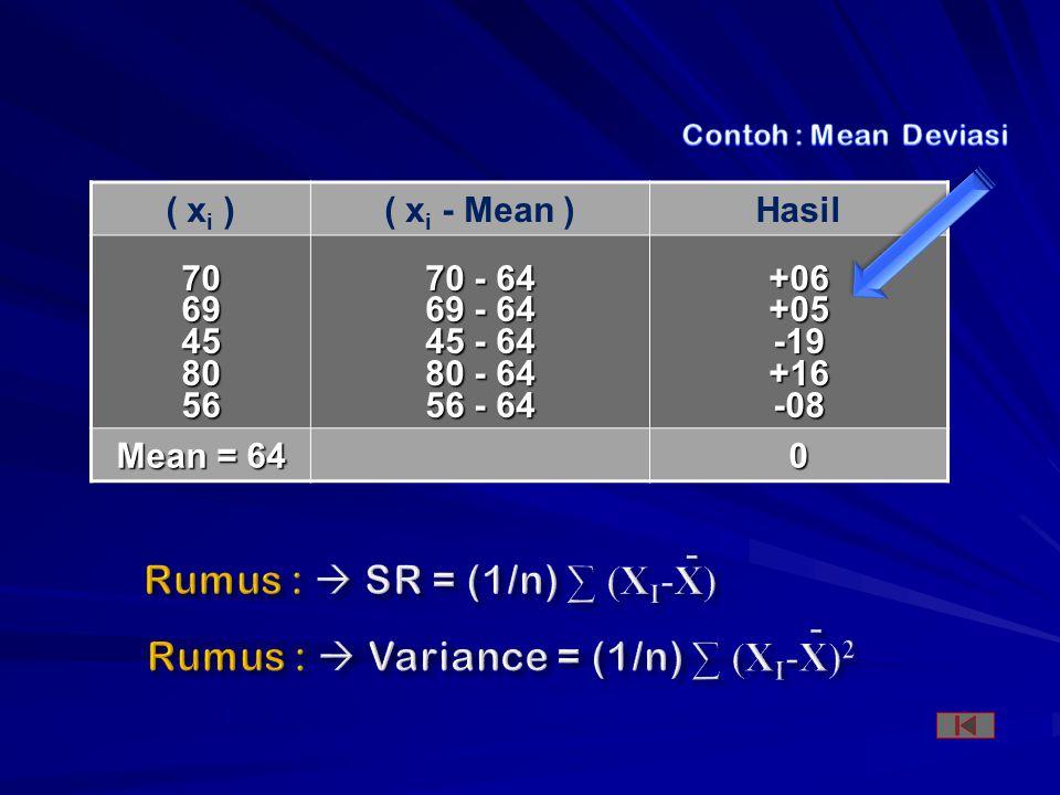 ( x i )( x i - Mean )Hasil7069458056 70 - 64 69 - 64 45 - 64 80 - 64 56 - 64 +06+05-19+16-08 Mean = 64 0