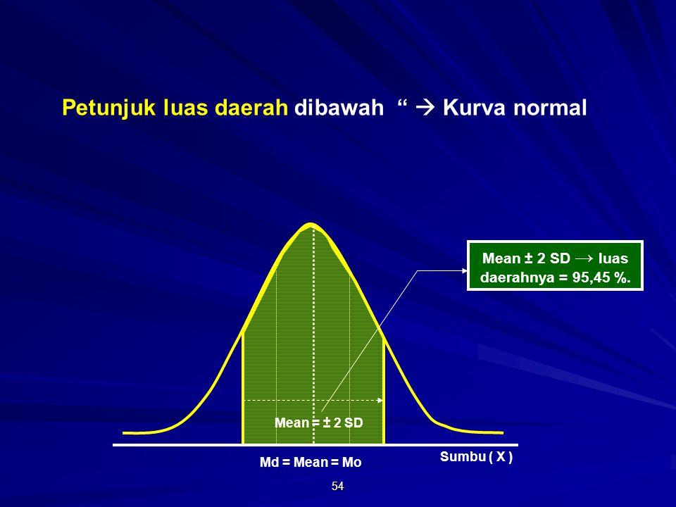 54 Md = Mean = Mo Sumbu ( X ) Mean ± 2 SD → luas daerahnya = 95,45 %.