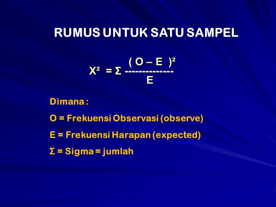 ( O – E )² X² = Σ -------------- E Dimana : O = Frekuensi Observasi (observe) E = Frekuensi Harapan (expected) Σ = Sigma = jumlah RUMUS UNTUK SATU SAMPEL