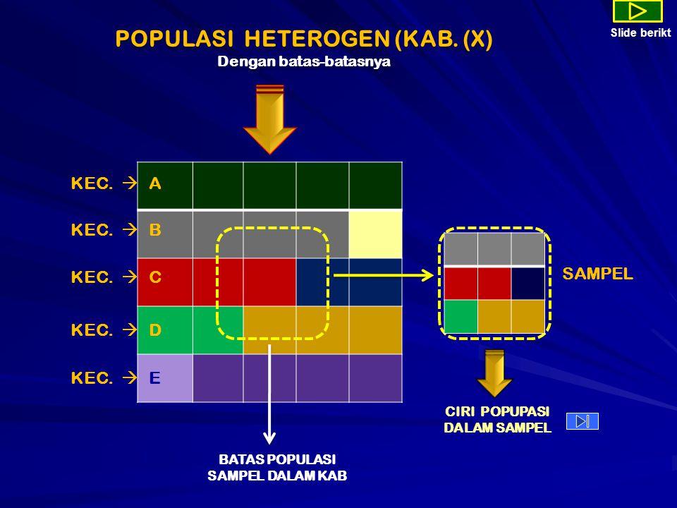 POPULASI HETEROGEN (KAB.(X) Dengan batas-batasnya KEC.