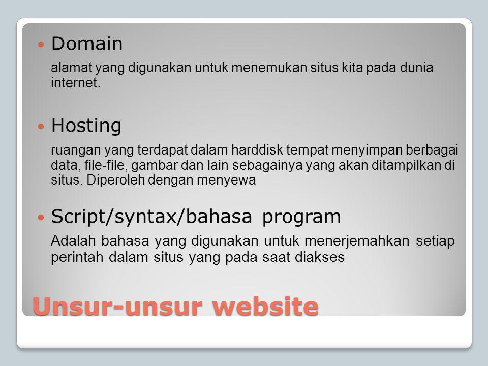 Unsur-unsur website  Domain alamat yang digunakan untuk menemukan situs kita pada dunia internet.