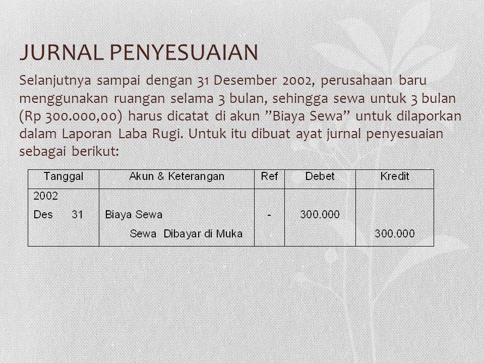 JURNAL PENYESUAIAN Selanjutnya sampai dengan 31 Desember 2002, perusahaan baru menggunakan ruangan selama 3 bulan, sehingga sewa untuk 3 bulan (Rp 300