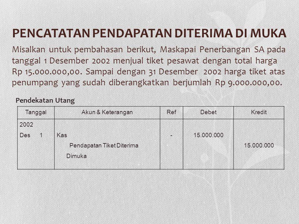 PENCATATAN PENDAPATAN DITERIMA DI MUKA Misalkan untuk pembahasan berikut, Maskapai Penerbangan SA pada tanggal 1 Desember 2002 menjual tiket pesawat d