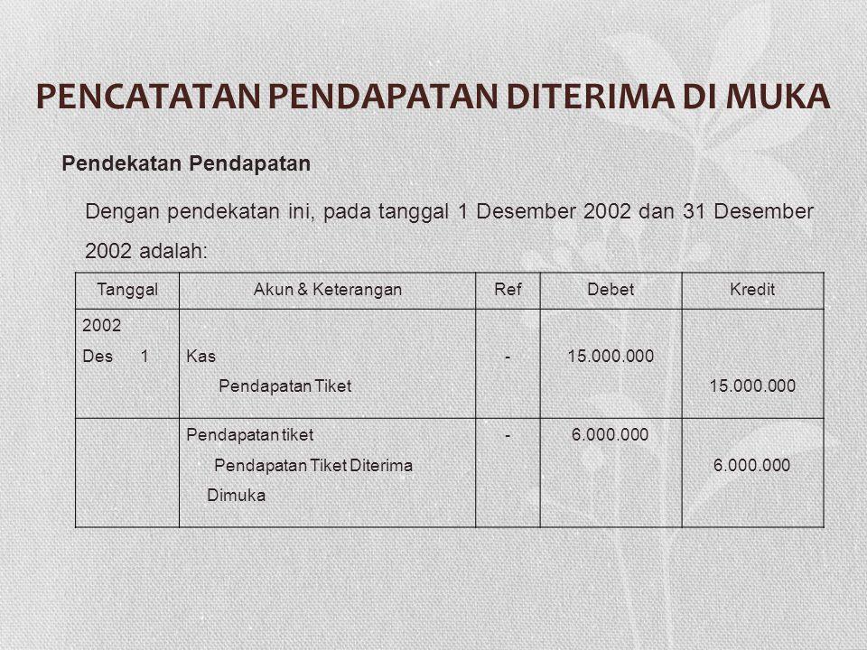 PENCATATAN PENDAPATAN DITERIMA DI MUKA Pendekatan Pendapatan Dengan pendekatan ini, pada tanggal 1 Desember 2002 dan 31 Desember 2002 adalah: TanggalA