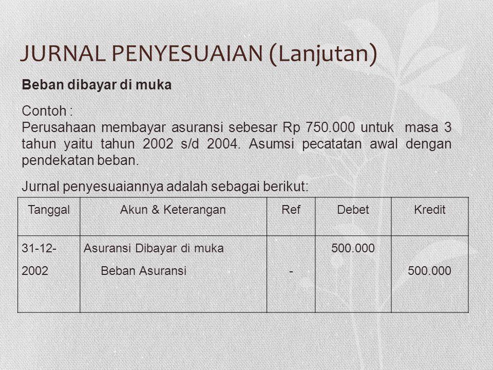 JURNAL PENYESUAIAN (Lanjutan) TanggalAkun & KeteranganRefDebetKredit 31-12- 2002 Asuransi Dibayar di muka Beban Asuransi - 500.000 500.000 Beban dibay