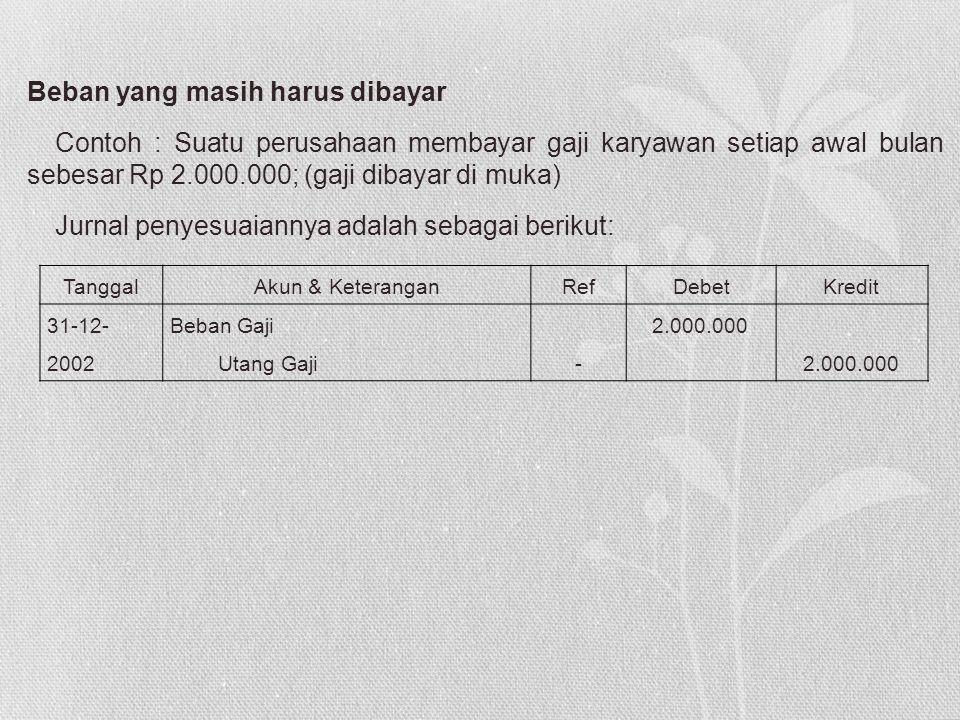 TanggalAkun & KeteranganRefDebetKredit 31-12- 2002 Beban Gaji Utang Gaji - 2.000.000 2.000.000 Beban yang masih harus dibayar Contoh : Suatu perusahaa