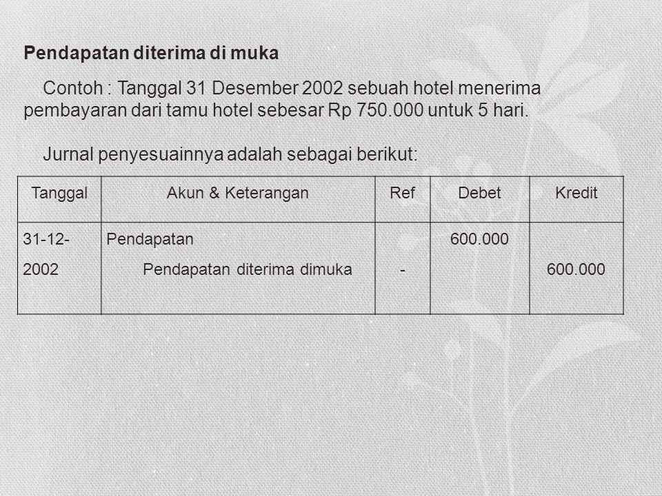 TanggalAkun & KeteranganRefDebetKredit 31-12- 2002 Pendapatan Pendapatan diterima dimuka - 600.000 600.000 Pendapatan diterima di muka Contoh : Tangga