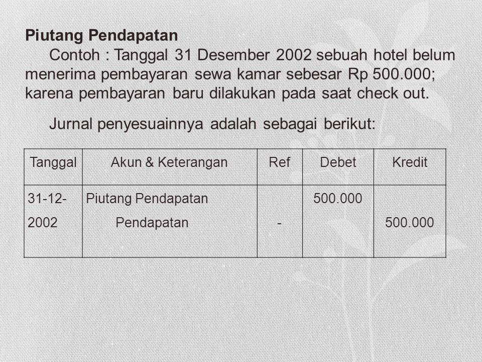 TanggalAkun & KeteranganRefDebetKredit 31-12- 2002 Piutang Pendapatan Pendapatan - 500.000 500.000 Piutang Pendapatan Contoh : Tanggal 31 Desember 200