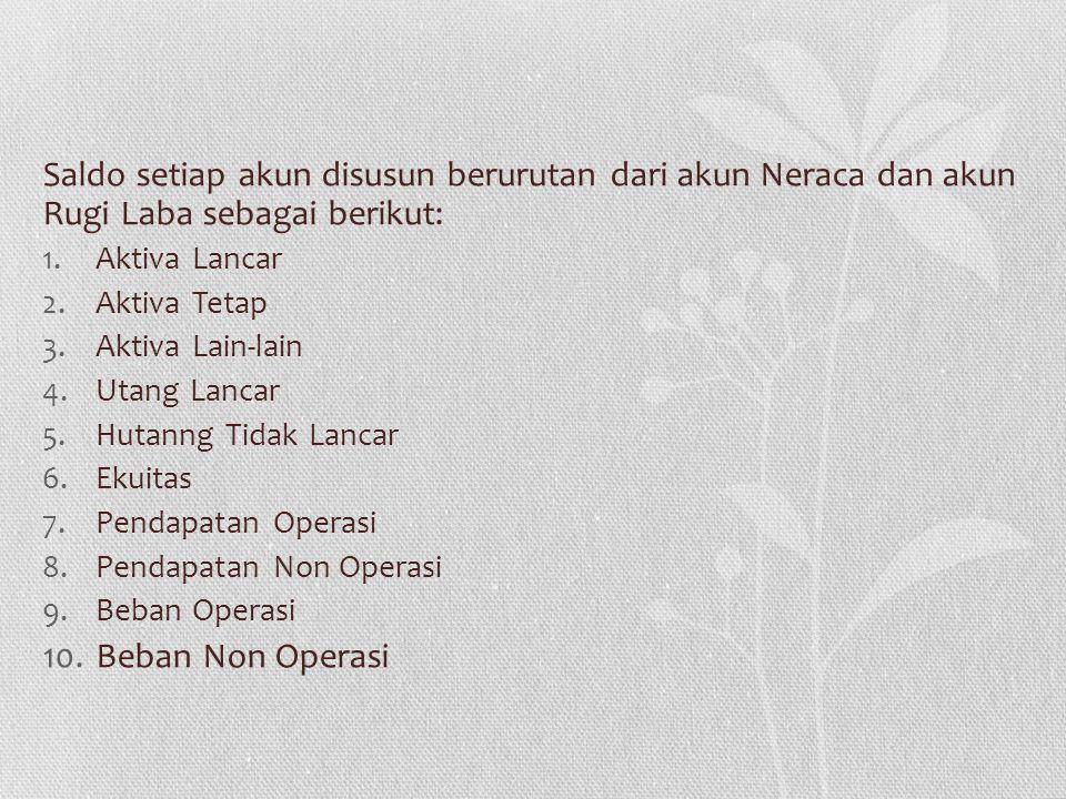 Saldo setiap akun disusun berurutan dari akun Neraca dan akun Rugi Laba sebagai berikut: 1.Aktiva Lancar 2.Aktiva Tetap 3.Aktiva Lain-lain 4.Utang Lan