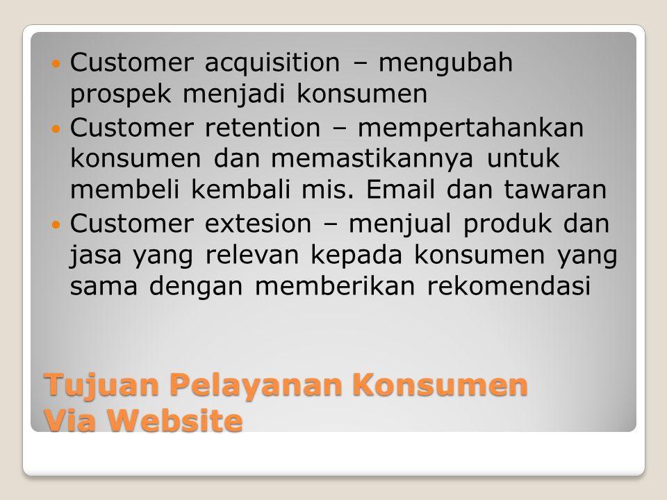 Tujuan Pelayanan Konsumen Via Website  Customer acquisition – mengubah prospek menjadi konsumen  Customer retention – mempertahankan konsumen dan me