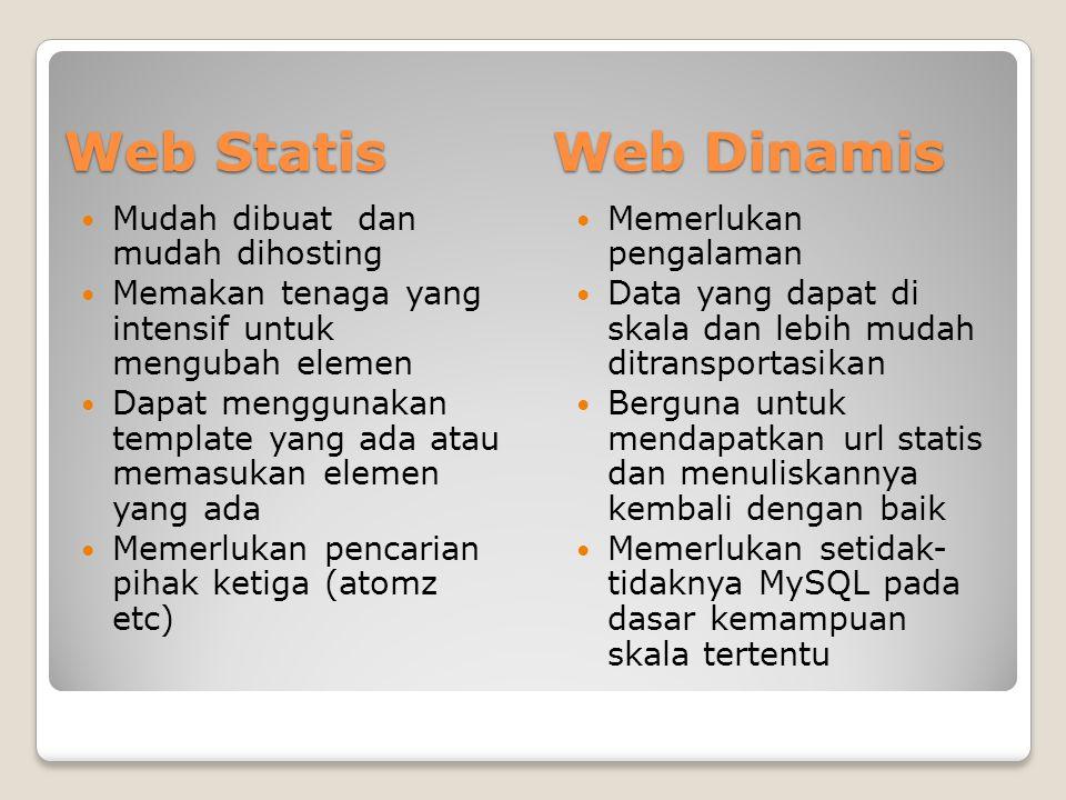 Web Dinamis  Jika halaman yang dilihat antara 100 – 500 halaman  Lebih Murah  Jika halaman yang dilihat antara 1000 – 10.000 halaman (database)  Lebih Mahal Web Statis