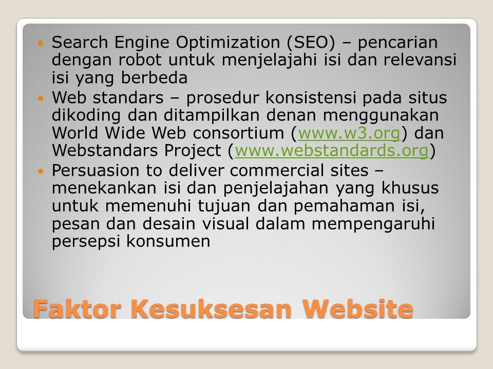 Faktor Kesuksesan Website  Search Engine Optimization (SEO) – pencarian dengan robot untuk menjelajahi isi dan relevansi isi yang berbeda  Web stand