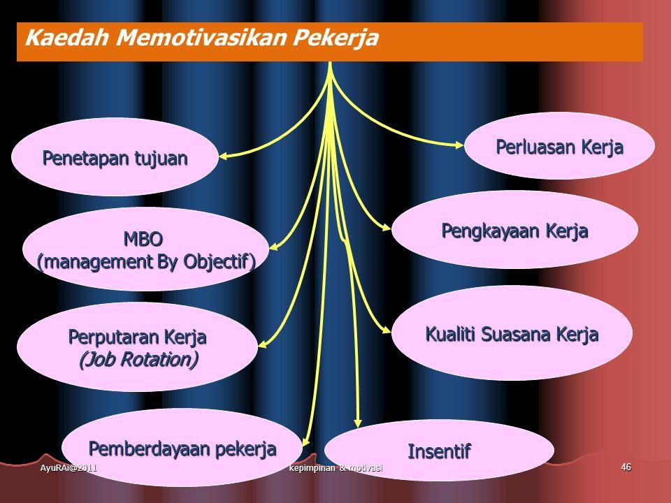 46 Penetapan tujuan MBO (management By Objectif) Perputaran Kerja (Job Rotation) Pengkayaan Kerja Insentif Kualiti Suasana Kerja Perluasan Kerja Kaeda