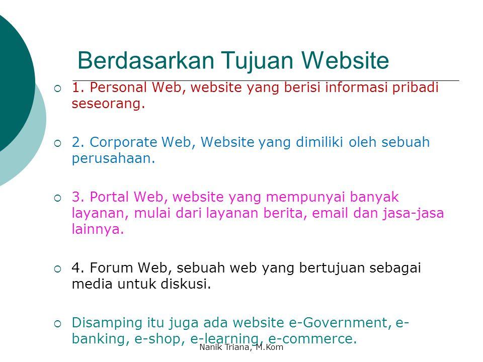 Aplikasi Internet World Wide Web(www) sering disebut dengan website. Dengan website kita dapat menampilkan informasi apa saja melalui browser dan Info