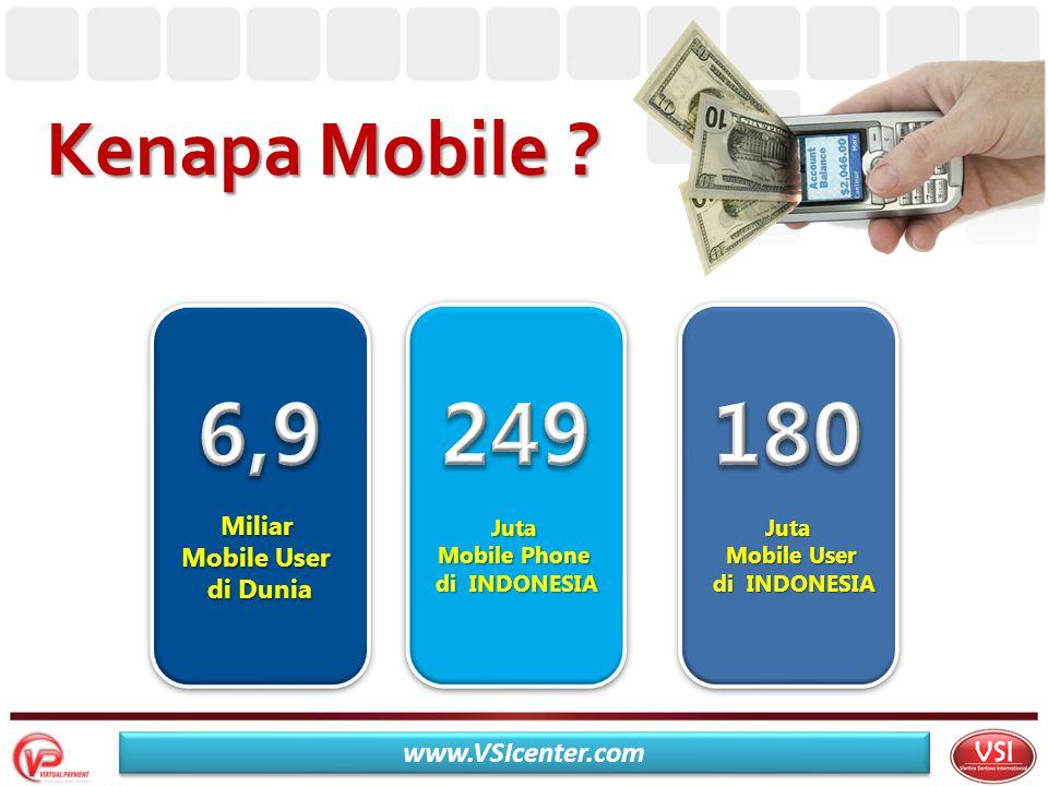 Miliar Mobile User di Dunia Juta Mobile Phone di INDONESIA Juta Mobile User di INDONESIA di INDONESIA Kenapa Mobile .