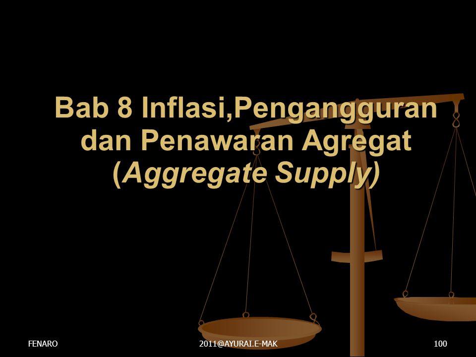 Bab 8 Inflasi,Pengangguran dan Penawaran Agregat (Aggregate Supply) FENARO2011@AYURAI.E-MAK100