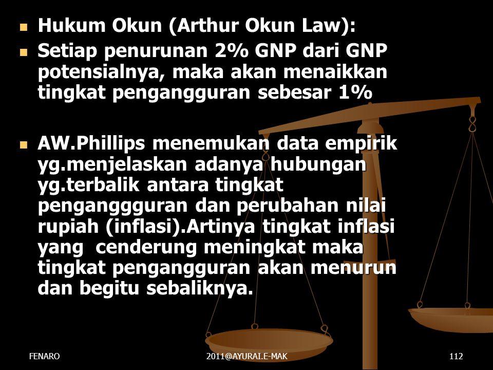  Hukum Okun (Arthur Okun Law):  Setiap penurunan 2% GNP dari GNP potensialnya, maka akan menaikkan tingkat pengangguran sebesar 1%  AW.Phillips men