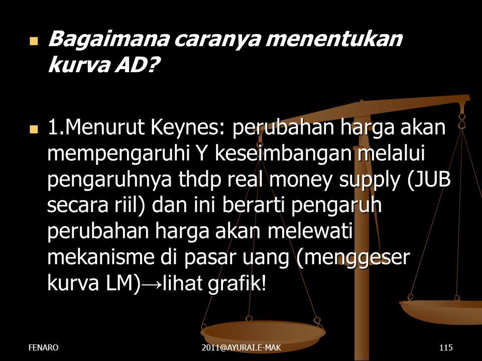  Bagaimana caranya menentukan kurva AD?  1.Menurut Keynes: perubahan harga akan mempengaruhi Y keseimbangan melalui pengaruhnya thdp real money supp