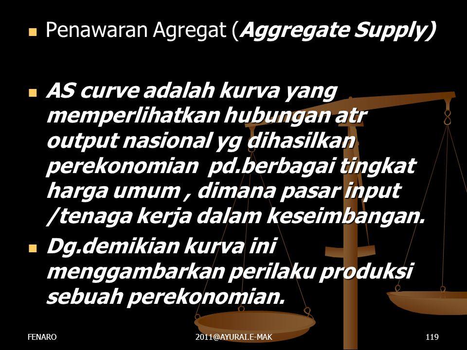  Penawaran Agregat (Aggregate Supply)  AS curve adalah kurva yang memperlihatkan hubungan atr output nasional yg dihasilkan perekonomian pd.berbagai